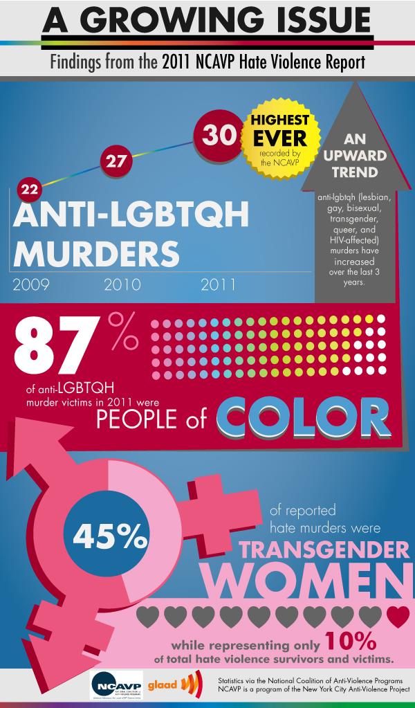 ncavp_infographic_3-01_0